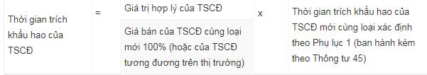Thời gian trích khấu hao TSCĐ