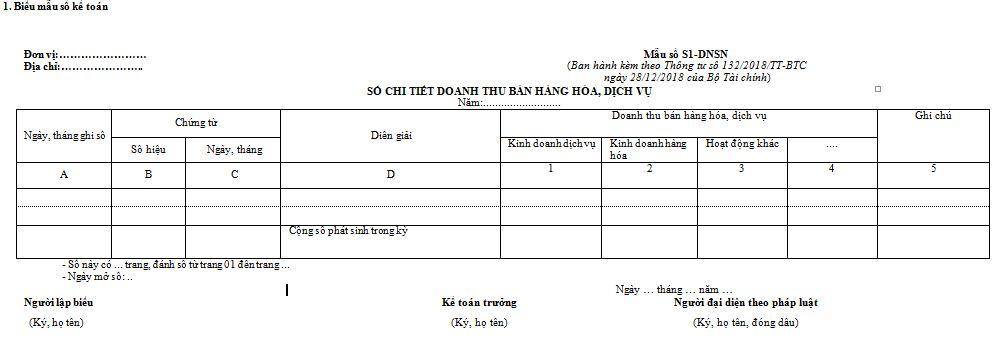 Sổ chi tiết doanh thu bán hàng hóa, dịch vụ: Mẫu số S1-DNSN