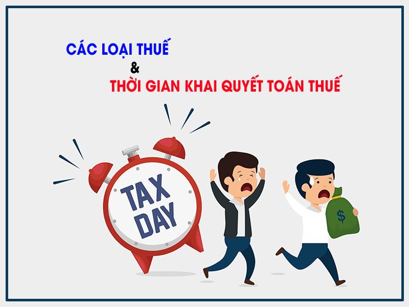 Thời gian khai quyết toán thuế