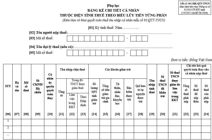 Bảng kê chi tiết cá nhân thuộc diện tính thuế theo biểu lũy tiến từng phần
